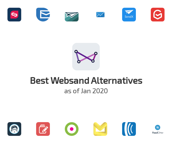 Best Websand Alternatives