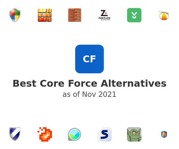 Best Core Force Alternatives