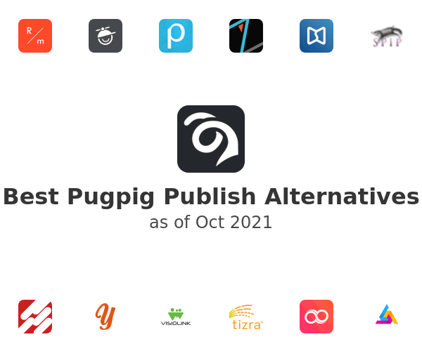 Best Pugpig Publish Alternatives