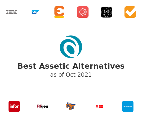 Best Assetic Alternatives