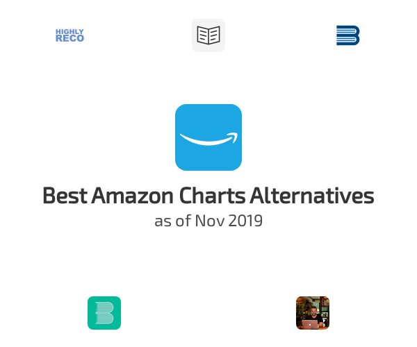 Best Amazon Charts Alternatives