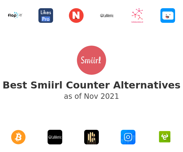Best Smiirl Counter Alternatives