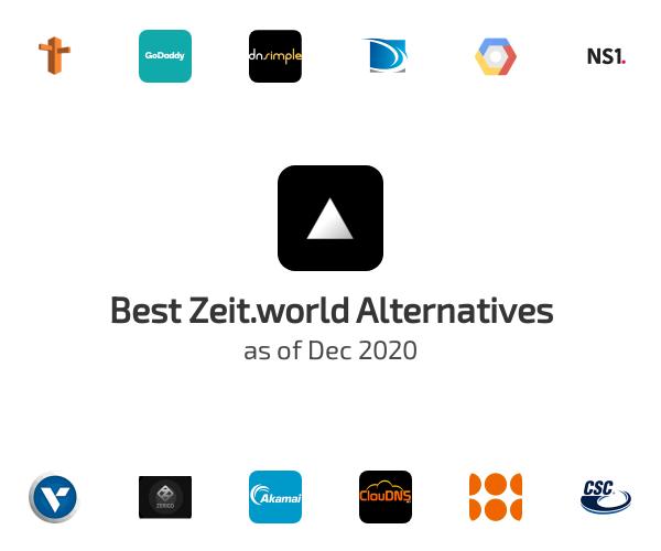 Best Zeit.world Alternatives