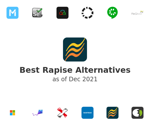 Best Rapise Alternatives
