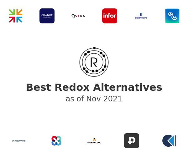 Best Redox Alternatives