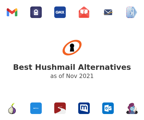 Best Hushmail Alternatives