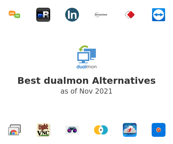Best dualmon Alternatives
