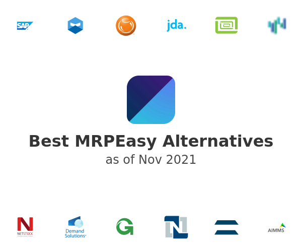 Best MRPEasy Alternatives