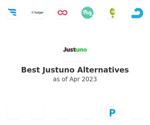 Best Justuno Alternatives