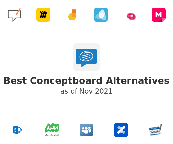 Best Conceptboard Alternatives