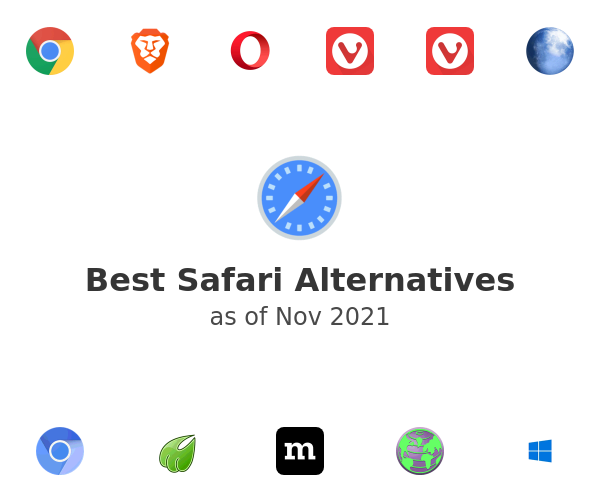 Best Safari Alternatives