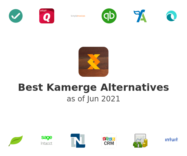 Best Kamerge Alternatives