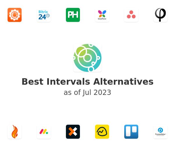 Best Intervals Alternatives