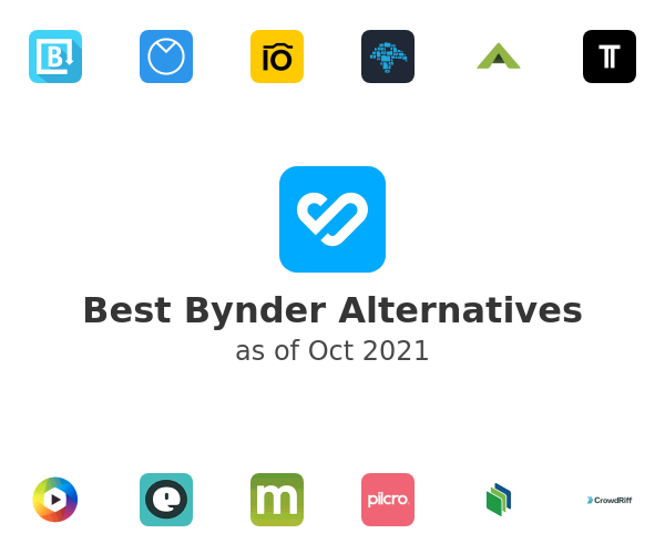 Best Bynder Alternatives