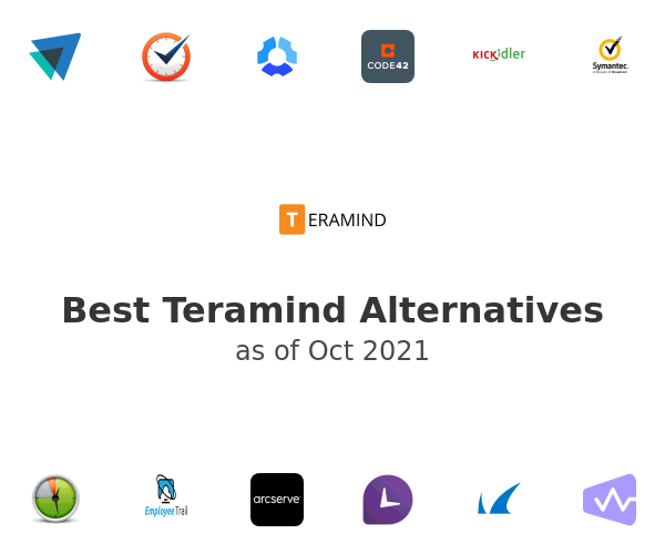 Best Teramind Alternatives