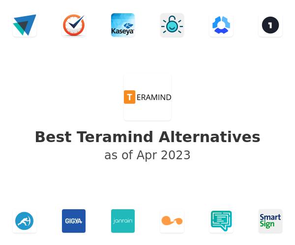 Best Teramind Alternatives
