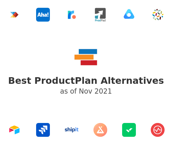 Best ProductPlan Alternatives