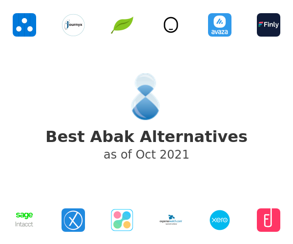 Best Abak Alternatives