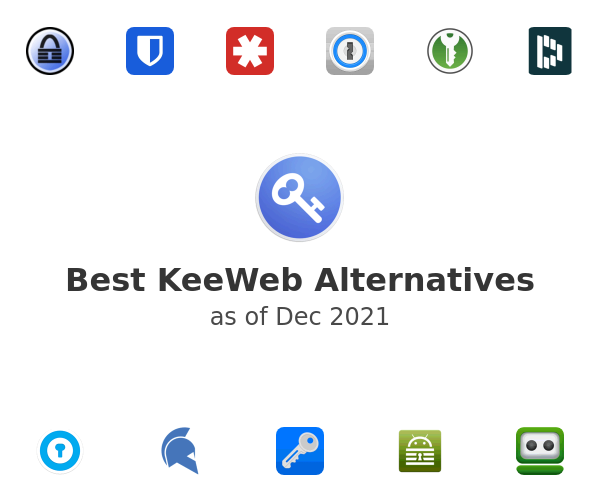 Best KeeWeb Alternatives