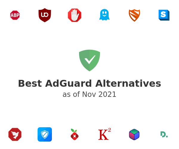 Best AdGuard Alternatives