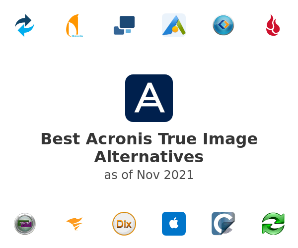 Best Acronis True Image Alternatives