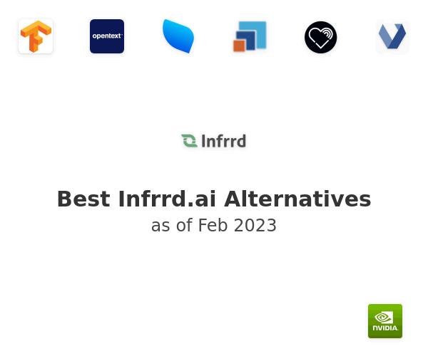 Best Infrrd.ai Alternatives