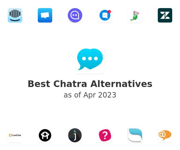 Best Chatra Alternatives