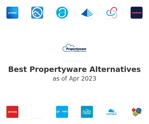 Best Propertyware Alternatives