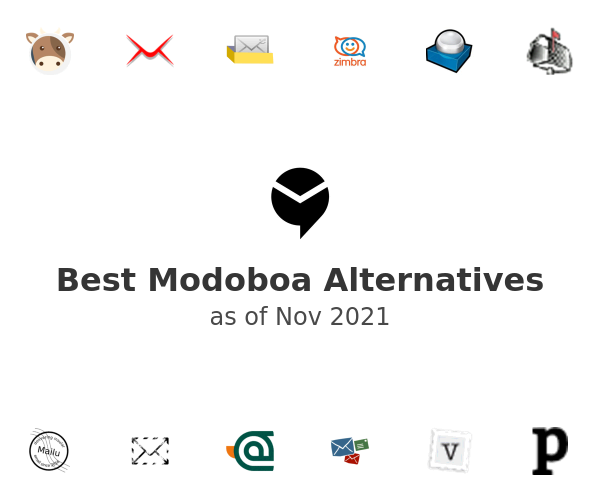 Best Modoboa Alternatives