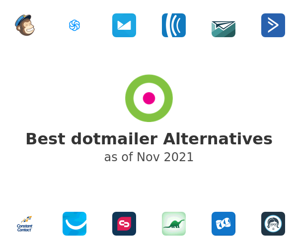 Best dotmailer Alternatives