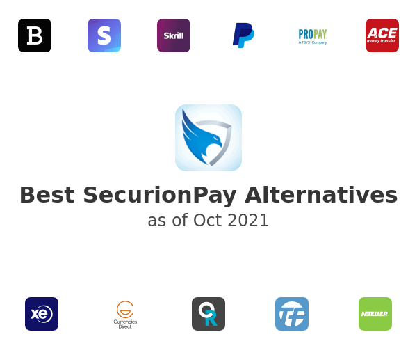 Best SecurionPay Alternatives