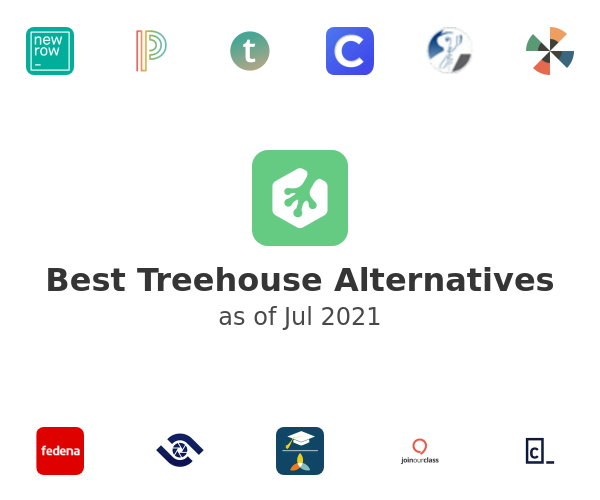 Best Treehouse Alternatives