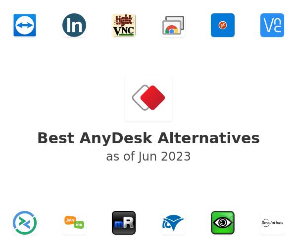 Best AnyDesk Alternatives