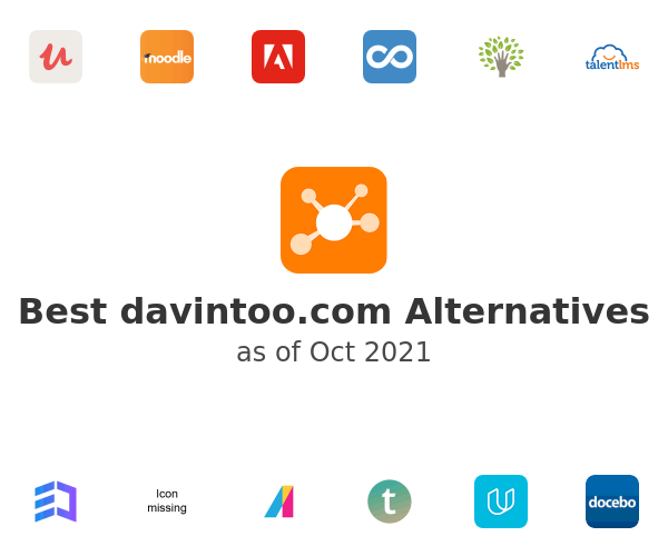Best davintoo.com Alternatives