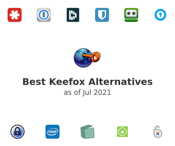 Best Keefox Alternatives