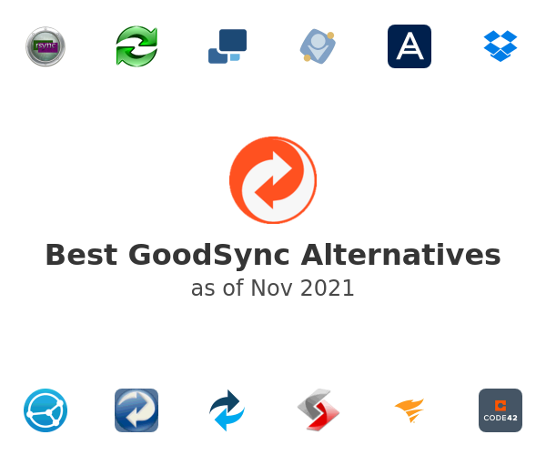 Best GoodSync Alternatives