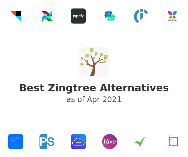 Best Zingtree Alternatives