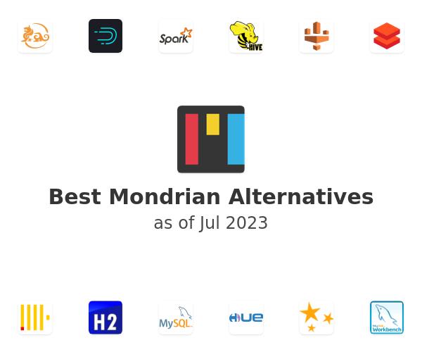 Best Mondrian Alternatives