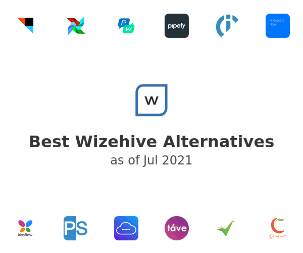 Best Wizehive Alternatives