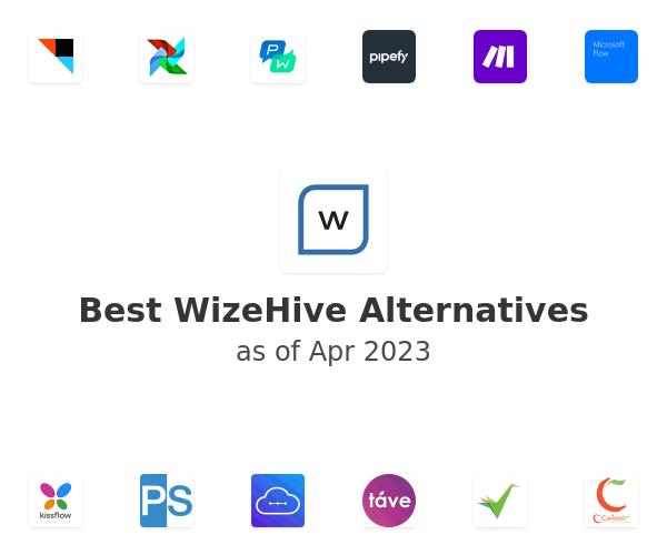 Best Wizehive Alternatives