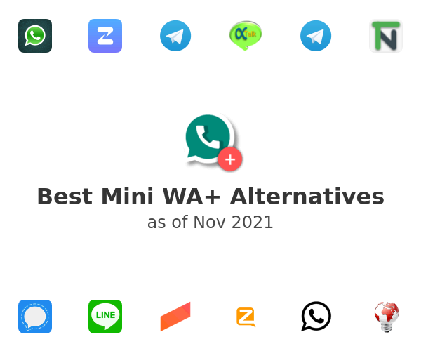 Best Mini WA+ Alternatives