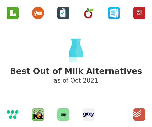 Best Out of Milk Alternatives