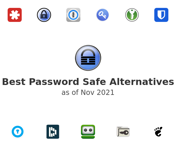 Best Password Safe Alternatives