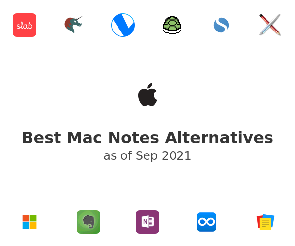 Best Mac Notes Alternatives