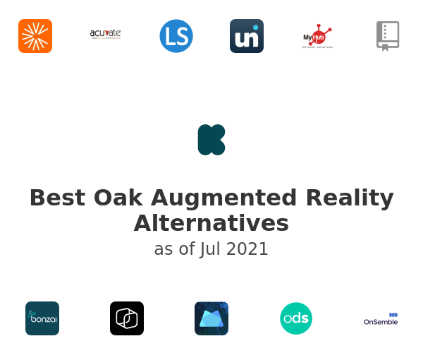 Best Oak Alternatives