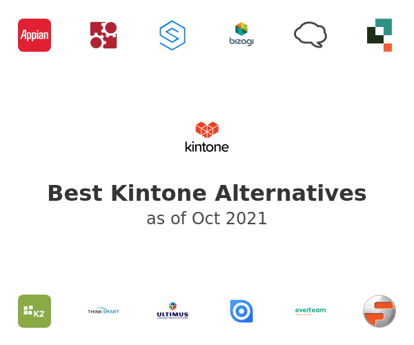 Best Kintone Alternatives