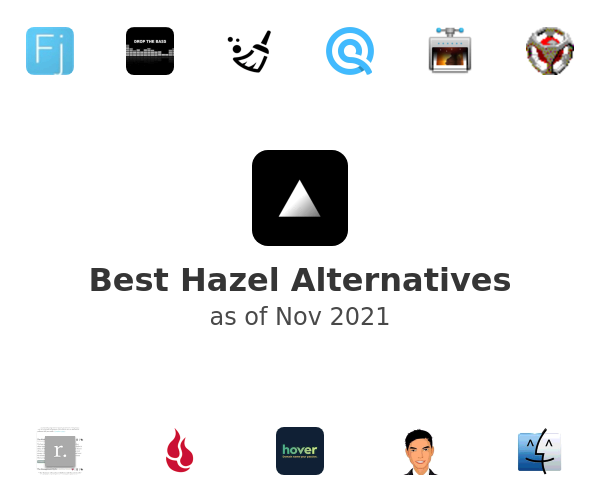 Best Hazel Alternatives