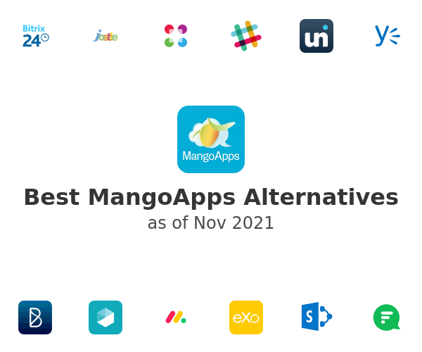 Best MangoApps Alternatives