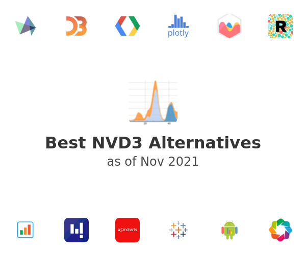 Best NVD3 Alternatives
