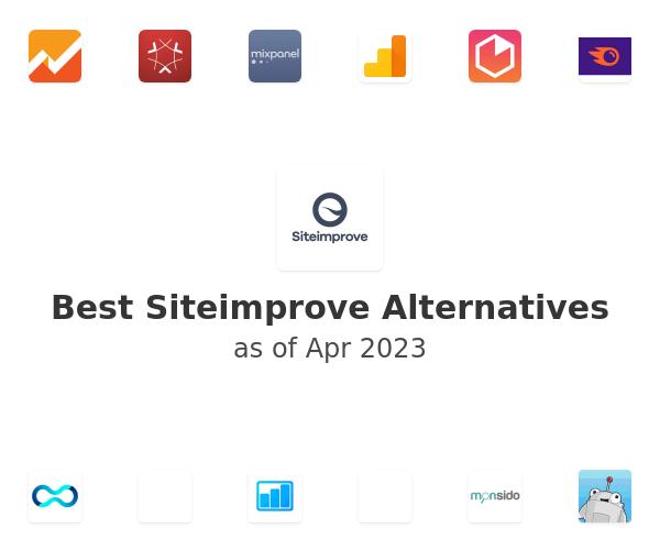 Best Siteimprove Alternatives